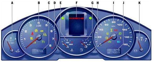 Porsche Cayenne 955 Dashboard