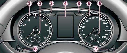 Audi A1 Car Warning Lights
