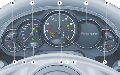 Porsche Panamera 970 Dashboard Warning Light Symbols Guide Diagnostic World