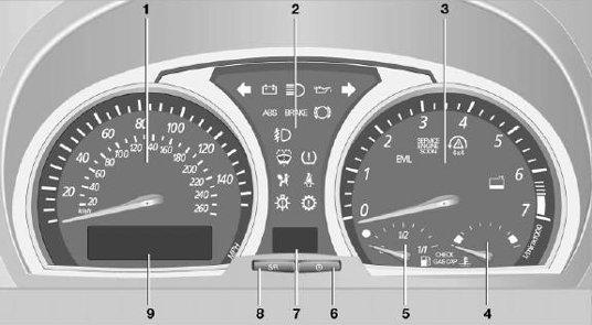 Bmw X3 Dash Lights 2006 Iron Blog
