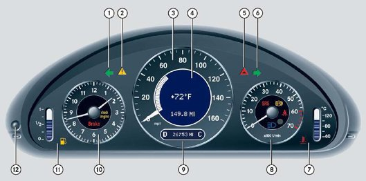E Class W211 Dash Lights