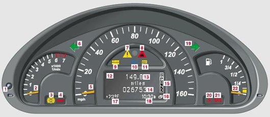 W203 Dashboard