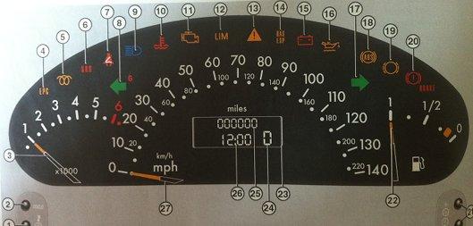 Abs Warning Light On Mercedes Sprinter Www Lightneasy Net