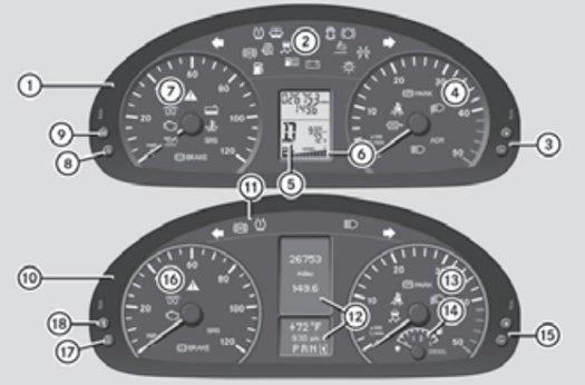 Mercedes Sprinter Speedo Instrument CLuster Dash Warning Light SYmbols  Diagnostic World Design Inspirations