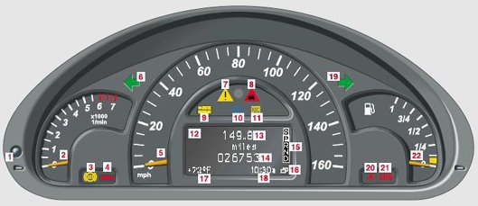 C class w203 dash lights for Mercedes benz dashboard lights not working
