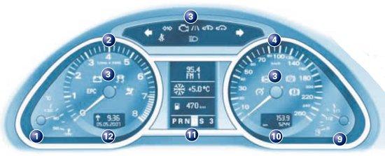 Audi Q7 Car Warning Lights