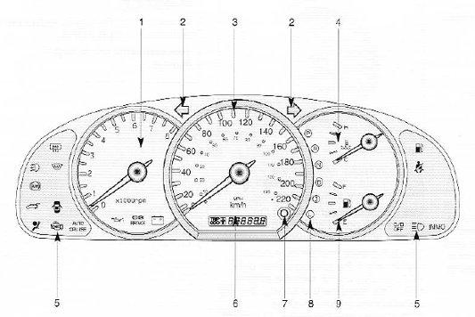 Kia Sedona Mk1 Sdo Clock Dials Warning Lamp Symbols