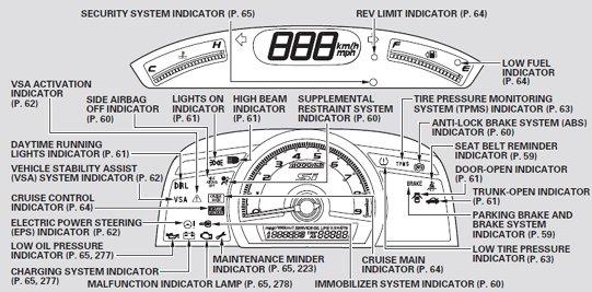 Honda Civic Mk8 Dashboard