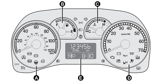 Fiat Dashboard Warning Lights Symbols Car Image Idea