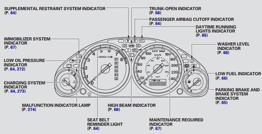Honda Civic Mk9 Dashboard