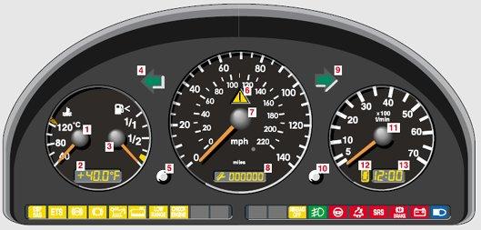 m class w163 dash warning lights