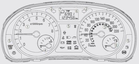 chevy impala dashboard warning light brake html