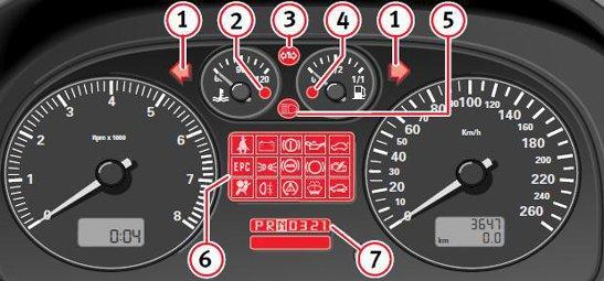 Car Dashboard Symbols >> Seat Leon Mk1 Car Warning Lights