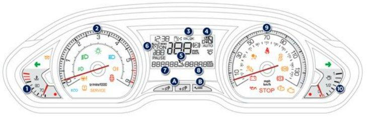 Peugeot 2008 Car Warning Lights