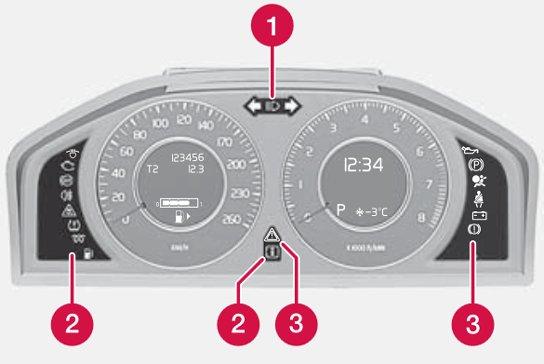 Volvo XC60 Car Warning Lights