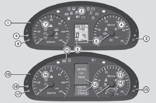 Mercedes Truck Mercedes Truck Dash Warning Lights