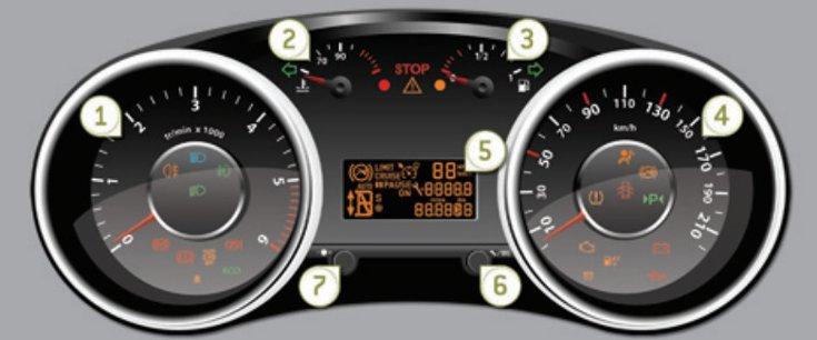 peugeot 3008 dash warning lights guide