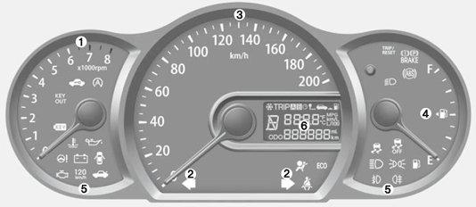 Kia Cee D Mk2 Dashboard Sdo Clocks Warning Light Symbols