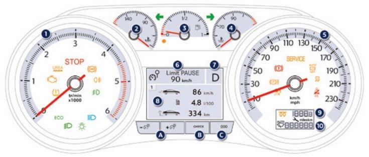 Peugeot 508 Dash Warning Lights Guide