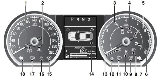 Jaguar XKR X150 Car Warning Lights
