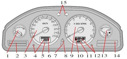 Volvo V70 Xc70 Dash Warning Lights Symbols 2