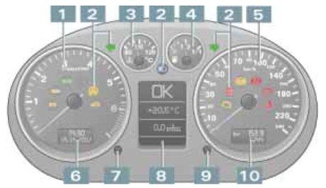 Audi A2 Car Warning Lights