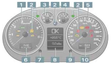 Audi dashboard symbols - Your diagrams today