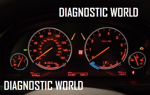 Bmw Warning Symbols What Does The Automatic Gearbox Warning Light - Bmw x3 dashboard warning signs