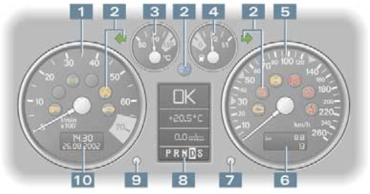 Audi TT Mk1 Car Warning Lights   Audi Tt Dash Lights      Diagnostic World