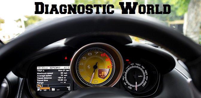 Ferrari California Dash Warning Light Guide