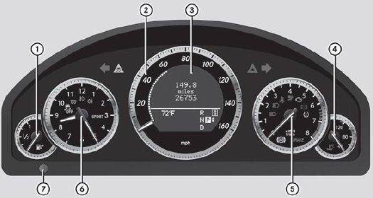E Class W212 Dash Lights