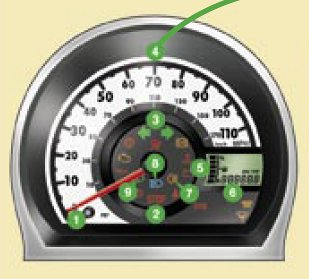 Toyota Aygo Mk1 Car Warning Lights
